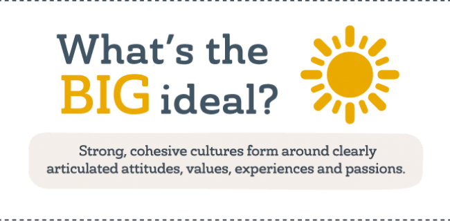 What's the big ideal?
